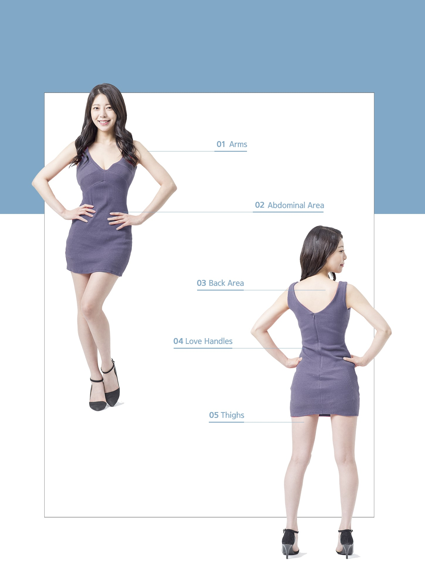 Liposuction Applied Areas